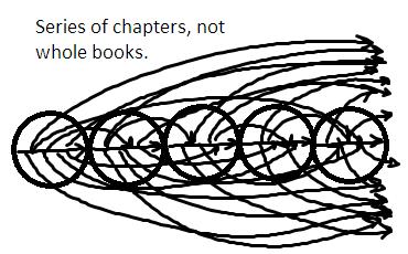 middlebook5
