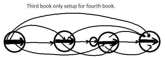 middlebook7